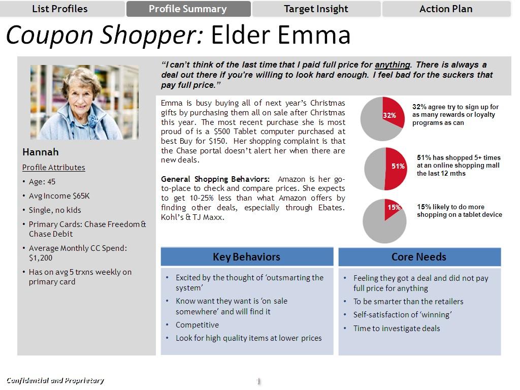 8+ Sample Customer Profiles