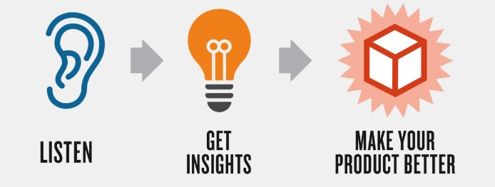 How to Gather Insights from Customer Satisfaction Feedback | Zuyder